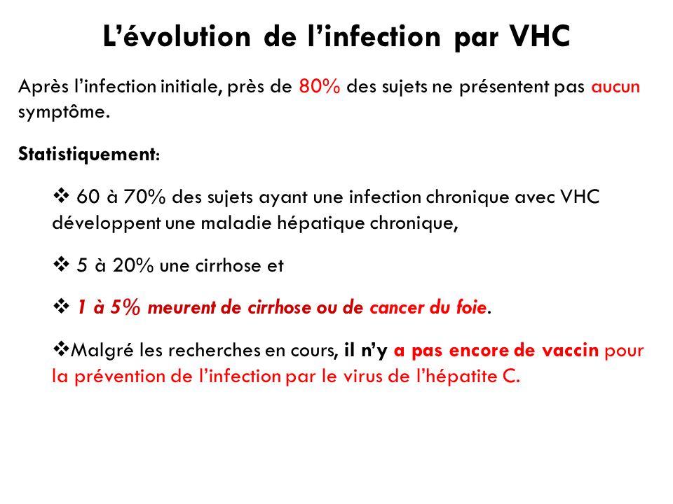 Lévolution de linfection par VHC Après linfection initiale, près de 80% des sujets ne présentent pas aucun symptôme. Statistiquement: 60 à 70% des suj