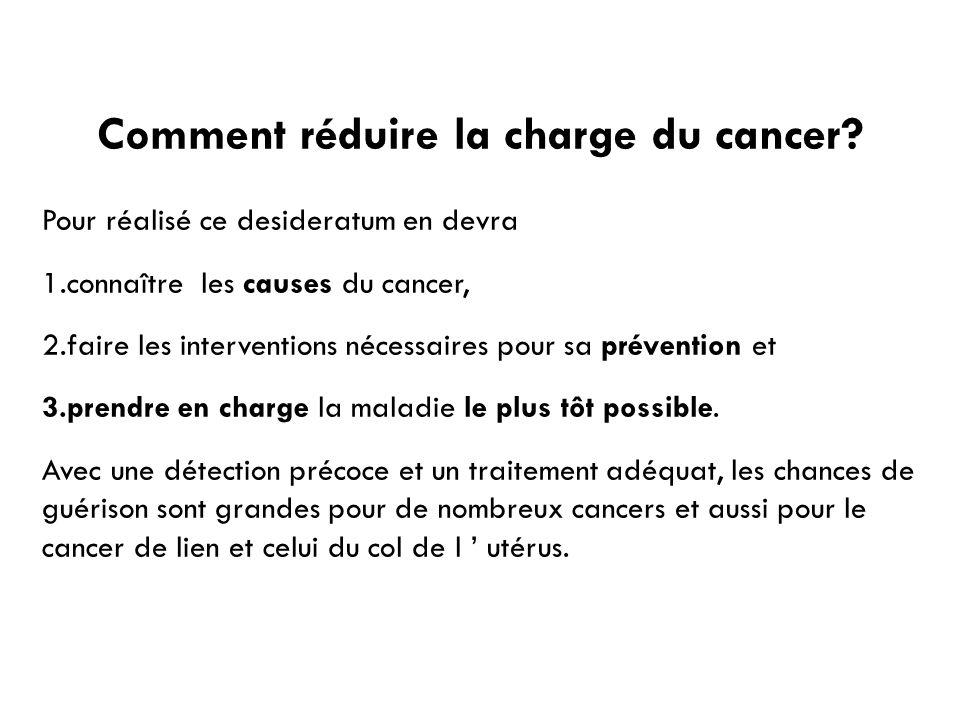 Comment réduire la charge du cancer? Pour réalisé ce desideratum en devra 1.connaître les causes du cancer, 2.faire les interventions nécessaires pour