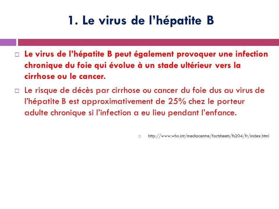 1. Le virus de lhépatite B Le virus de lhépatite B peut également provoquer une infection chronique du foie qui évolue à un stade ultérieur vers la ci