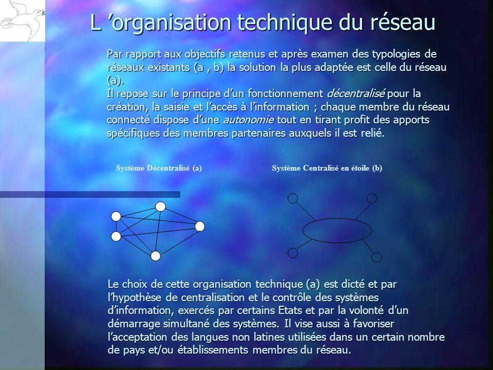 du projet Définition du projet 1) La création dun réseau méditerranéen de linformation scientifique et technique dans les domaines de lagronomie, du d