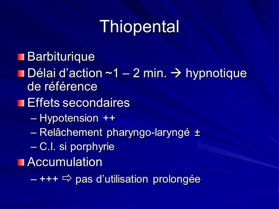 Thiopental Barbiturique Délai daction ~1 – 2 min.