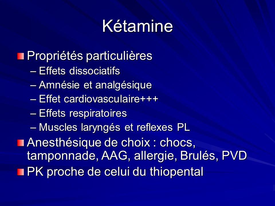 Kétamine Propriétés particulières –Effets dissociatifs –Amnésie et analgésique –Effet cardiovasculaire+++ –Effets respiratoires –Muscles laryngés et reflexes PL Anesthésique de choix : chocs, tamponnade, AAG, allergie, Brulés, PVD PK proche de celui du thiopental