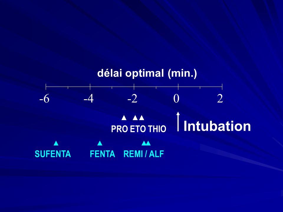 -6-4-202 délai optimal (min.) SUFENTA FENTA REMI / ALF PRO ETO THIO Intubation