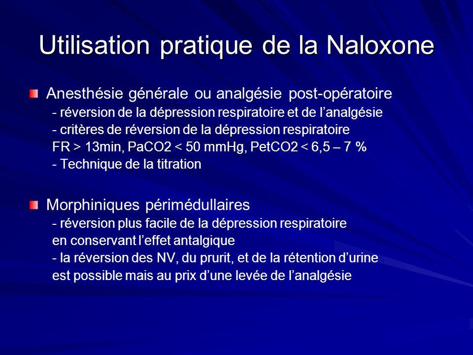 Utilisation pratique de la Naloxone Anesthésie générale ou analgésie post-opératoire - réversion de la dépression respiratoire et de lanalgésie - critères de réversion de la dépression respiratoire FR > 13min, PaCO2 < 50 mmHg, PetCO2 < 6,5 – 7 % - Technique de la titration Morphiniques périmédullaires - réversion plus facile de la dépression respiratoire en conservant leffet antalgique - la réversion des NV, du prurit, et de la rétention durine est possible mais au prix dune levée de lanalgésie