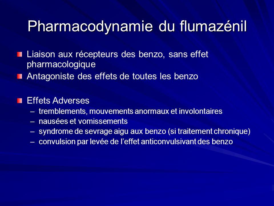 Pharmacodynamie du flumazénil Liaison aux récepteurs des benzo, sans effet pharmacologique Antagoniste des effets de toutes les benzo Effets Adverses – –tremblements, mouvements anormaux et involontaires – –nausées et vomissements – –syndrome de sevrage aigu aux benzo (si traitement chronique) – –convulsion par levée de leffet anticonvulsivant des benzo