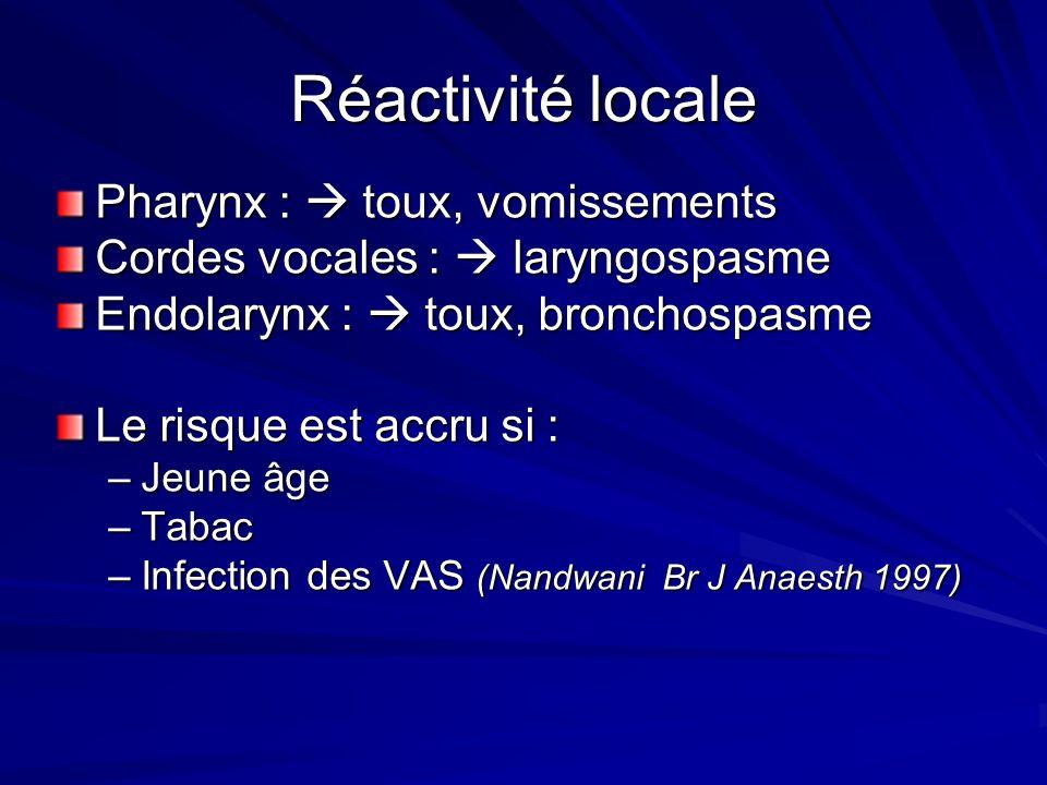 Réactivité locale Pharynx : toux, vomissements Cordes vocales : laryngospasme Endolarynx : toux, bronchospasme Le risque est accru si : –Jeune âge –Tabac –Infection des VAS (Nandwani Br J Anaesth 1997)