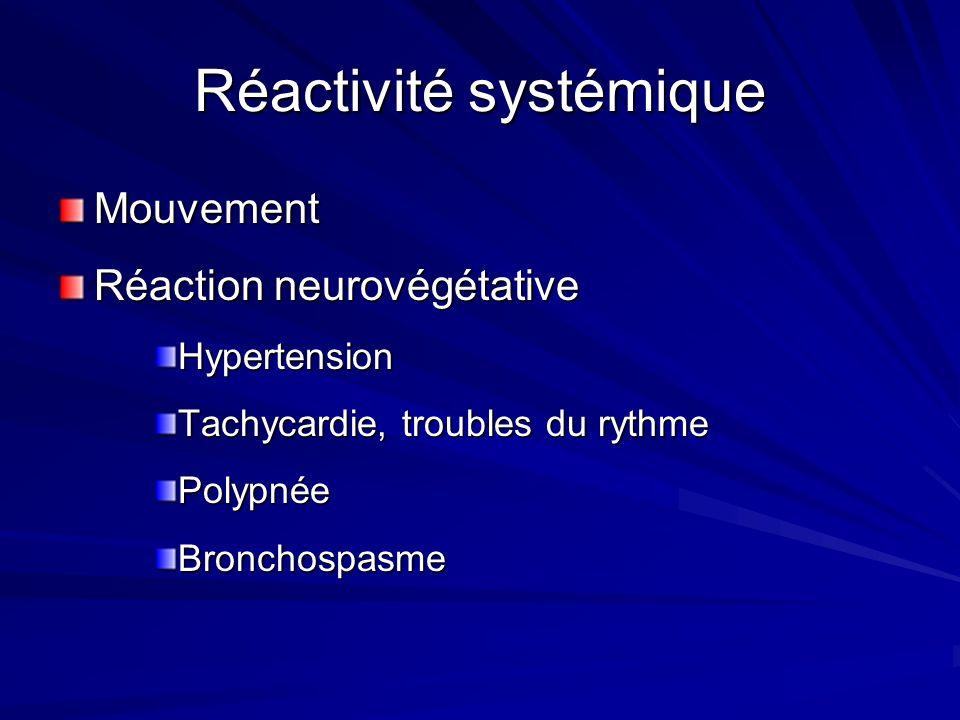 Réactivité systémique Mouvement Réaction neurovégétative Hypertension Tachycardie, troubles du rythme PolypnéeBronchospasme