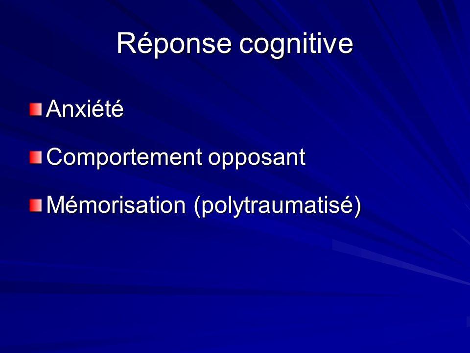 Réponse cognitive Anxiété Comportement opposant Mémorisation (polytraumatisé)