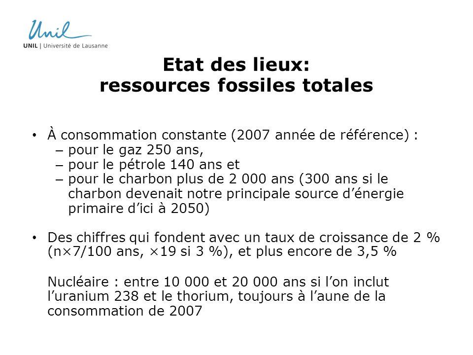 Etat des lieux: ressources fossiles totales À consommation constante (2007 année de référence) : – pour le gaz 250 ans, – pour le pétrole 140 ans et –