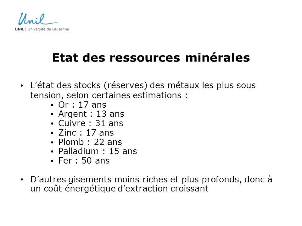 Etat des ressources minérales Létat des stocks (réserves) des métaux les plus sous tension, selon certaines estimations : Or : 17 ans Argent : 13 ans