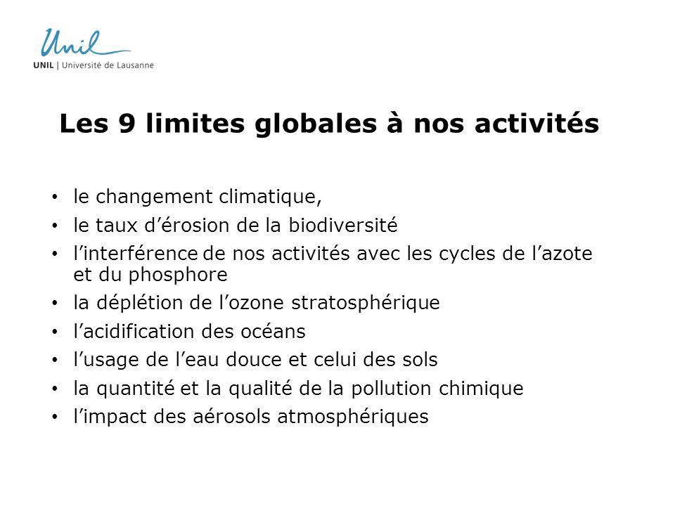Les 9 limites globales à nos activités le changement climatique, le taux dérosion de la biodiversité linterférence de nos activités avec les cycles de
