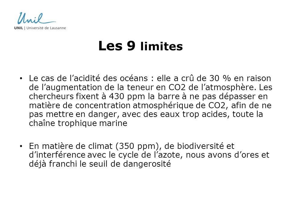 Les 9 limites Le cas de lacidité des océans : elle a crû de 30 % en raison de laugmentation de la teneur en CO2 de latmosphère. Les chercheurs fixent