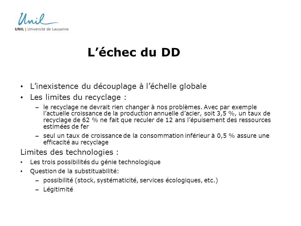Léchec du DD Linexistence du découplage à léchelle globale Les limites du recyclage : – le recyclage ne devrait rien changer à nos problèmes. Avec par