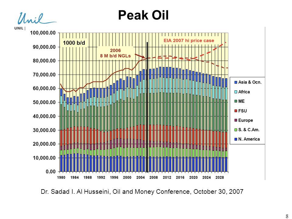 Peak Oil 8 Et le pic mondial, il est loin papa ? Projection de la production pétrolière mondiale, discriminée par zone de production. Source : Dr. Sad