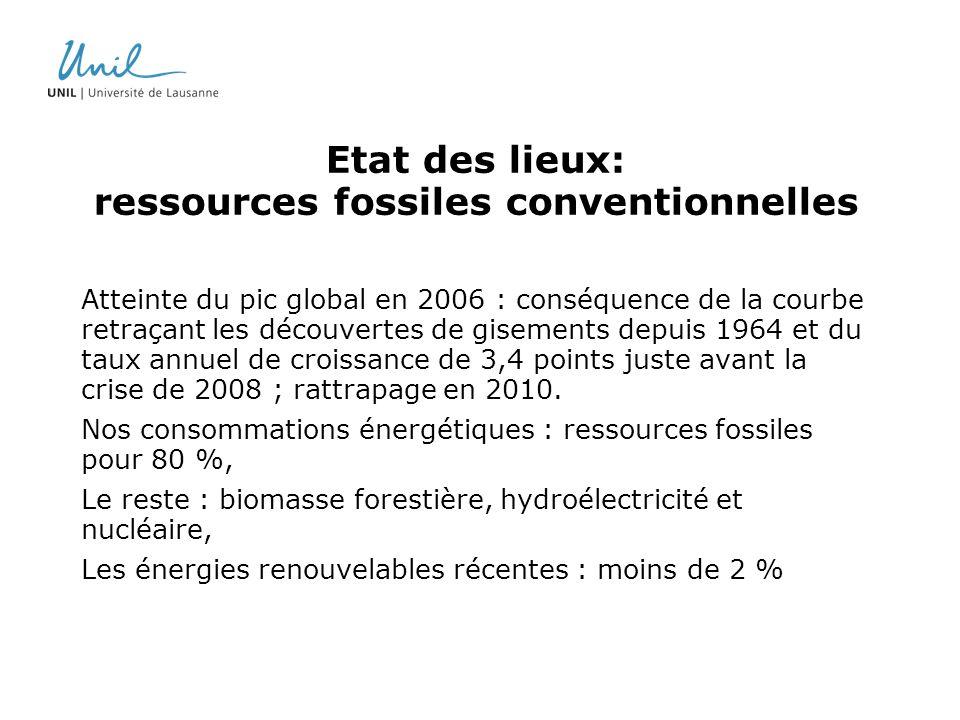 Etat des lieux: ressources fossiles conventionnelles Atteinte du pic global en 2006 : conséquence de la courbe retraçant les découvertes de gisements