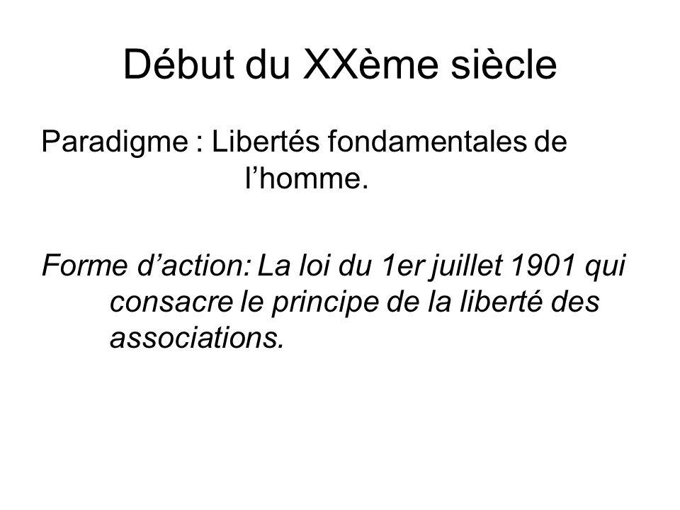 Début du XXème siècle Paradigme : Libertés fondamentales de lhomme.