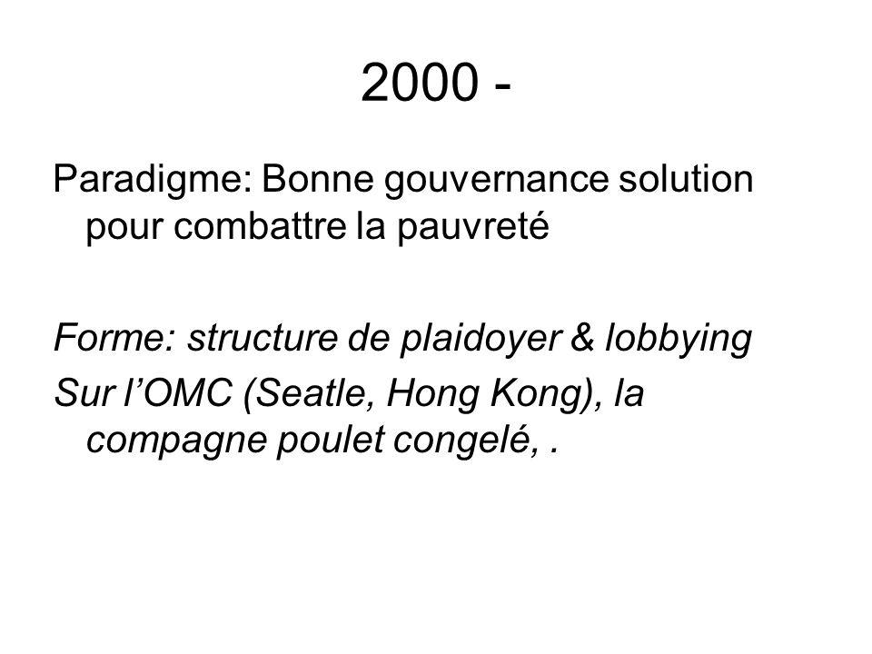 2000 - Paradigme: Bonne gouvernance solution pour combattre la pauvreté Forme: structure de plaidoyer & lobbying Sur lOMC (Seatle, Hong Kong), la compagne poulet congelé,.