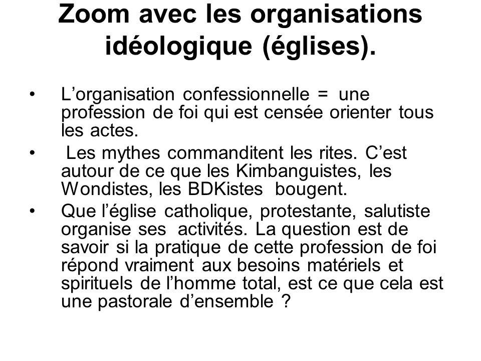 Zoom avec les organisations idéologique (églises).