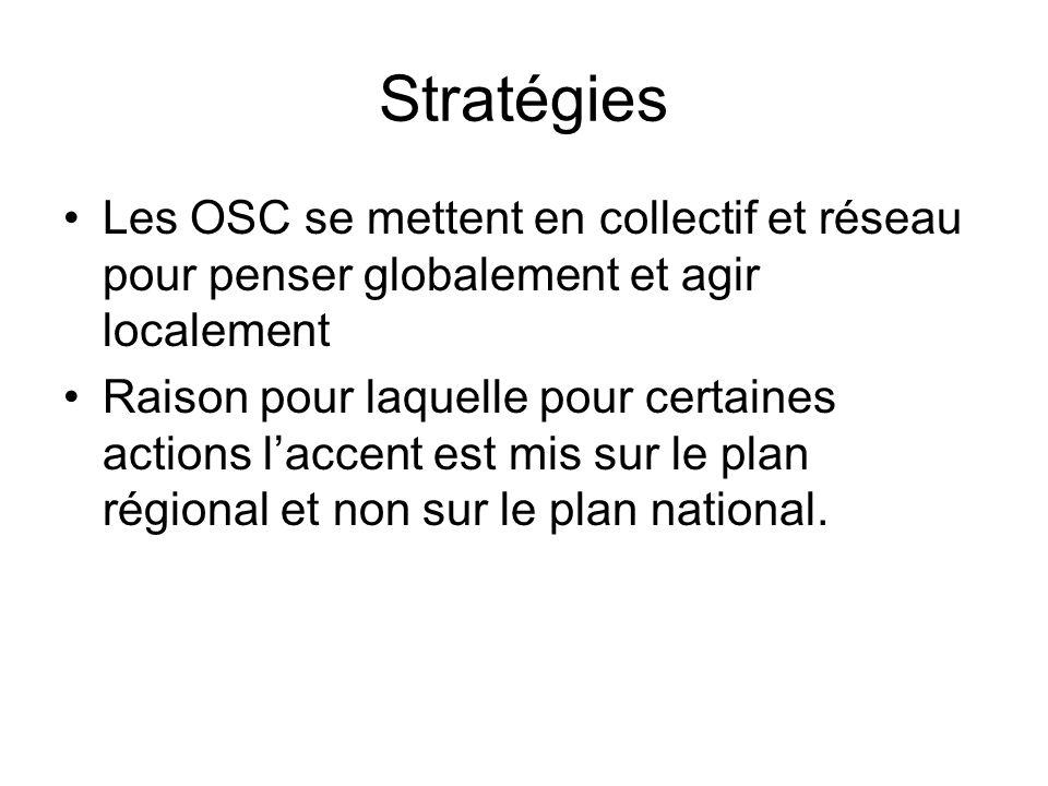 Stratégies Les OSC se mettent en collectif et réseau pour penser globalement et agir localement Raison pour laquelle pour certaines actions laccent est mis sur le plan régional et non sur le plan national.