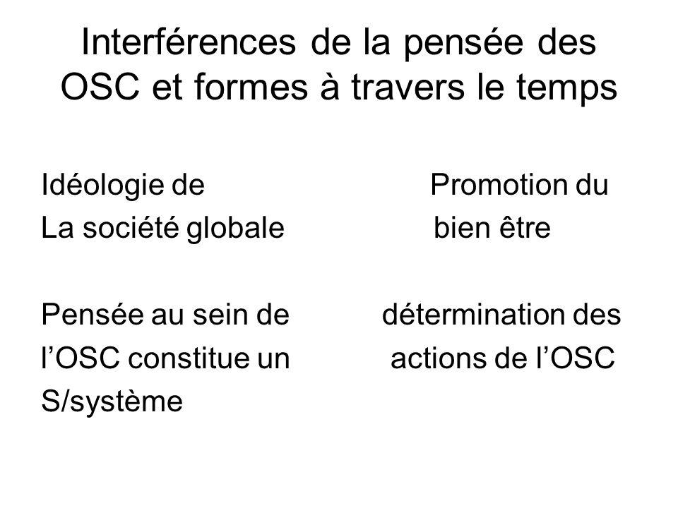 Interférences de la pensée des OSC et formes à travers le temps Idéologie de Promotion du La société globale bien être Pensée au sein de détermination des lOSC constitue un actions de lOSC S/système