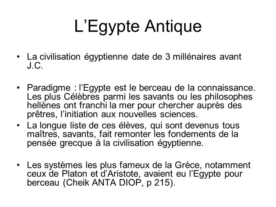LEgypte Antique La civilisation égyptienne date de 3 millénaires avant J.C.