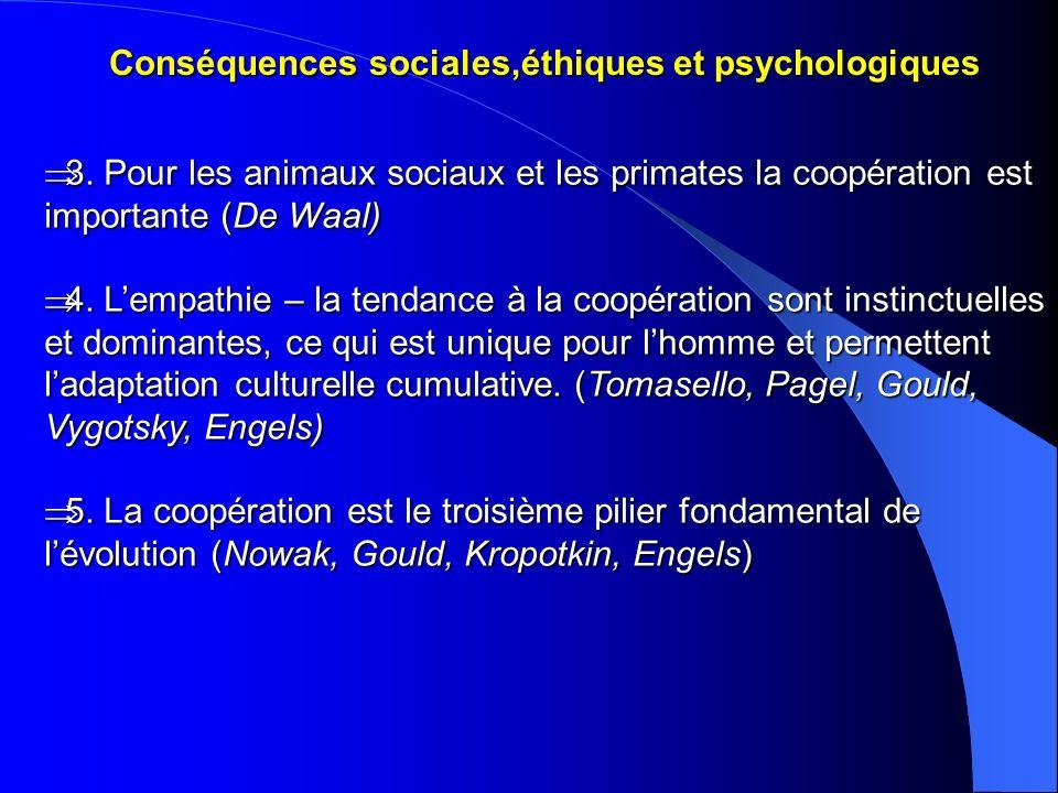 Conséquences sociales,éthiques et psychologiques 3. Pour les animaux sociaux et les primates la coopération est importante (De Waal) 3. Pour les anima