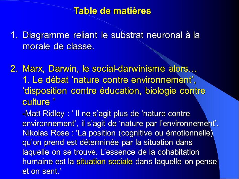 Table de matières 1.Diagramme reliant le substrat neuronal à la morale de classe. 2.Marx, Darwin, le social-darwinisme alors… 1. Le débat nature contr