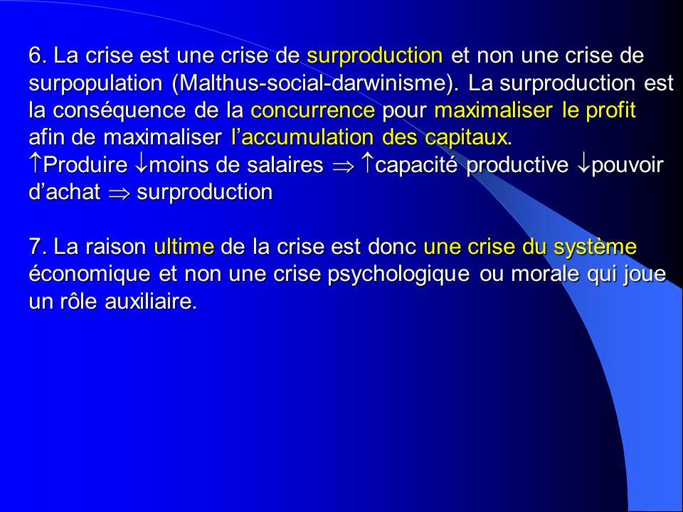 6. La crise est une crise de surproduction et non une crise de surpopulation (Malthus-social-darwinisme). La surproduction est la conséquence de la co