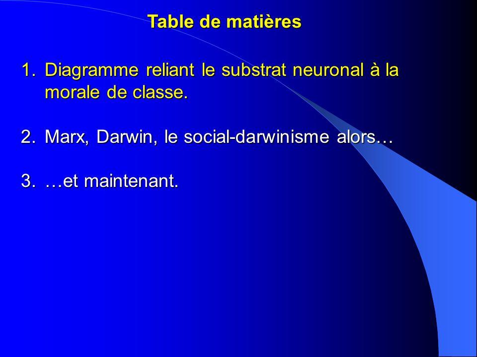 Table de matières 1.Diagramme reliant le substrat neuronal à la morale de classe. 2.Marx, Darwin, le social-darwinisme alors… 3.…et maintenant.