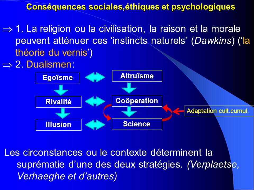 Conséquences sociales,éthiques et psychologiques 1. La religion ou la civilisation, la raison et la morale peuvent atténuer ces instincts naturels (Da