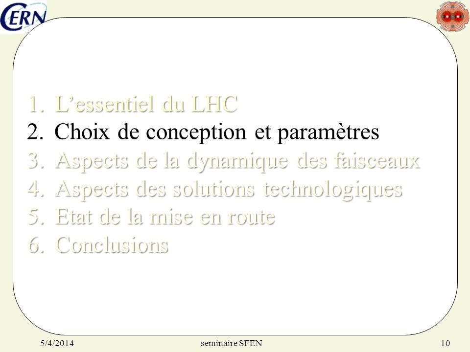 seminaire SFEN5/4/201410 1.Lessentiel du LHC 2.Choix de conception et paramètres 3.Aspects de la dynamique des faisceaux 4.Aspects des solutions techn