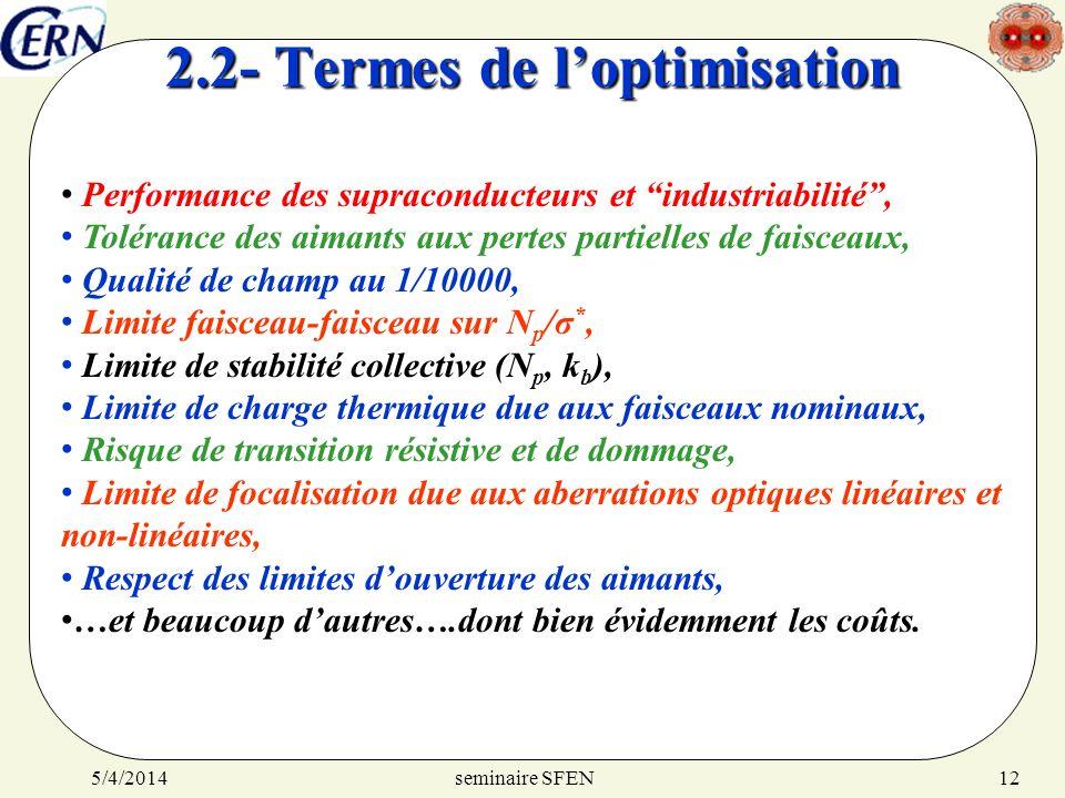 seminaire SFEN5/4/201412 2.2- Termes de loptimisation Performance des supraconducteurs et industriabilité, Tolérance des aimants aux pertes partielles