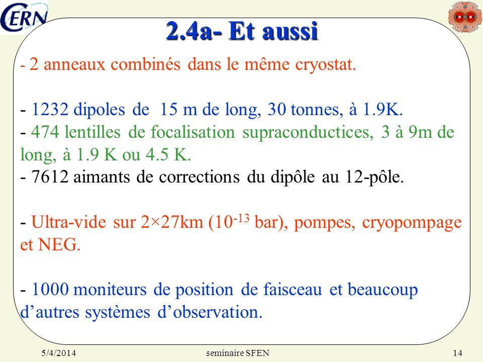 seminaire SFEN5/4/201414 2.4a- Et aussi - 2 anneaux combinés dans le même cryostat. - 1232 dipoles de 15 m de long, 30 tonnes, à 1.9K. - 474 lentilles
