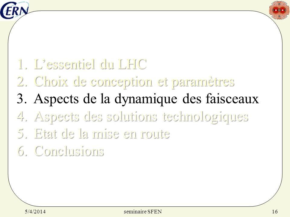 seminaire SFEN5/4/201416 1.Lessentiel du LHC 2.Choix de conception et paramètres 3.Aspects de la dynamique des faisceaux 4.Aspects des solutions techn