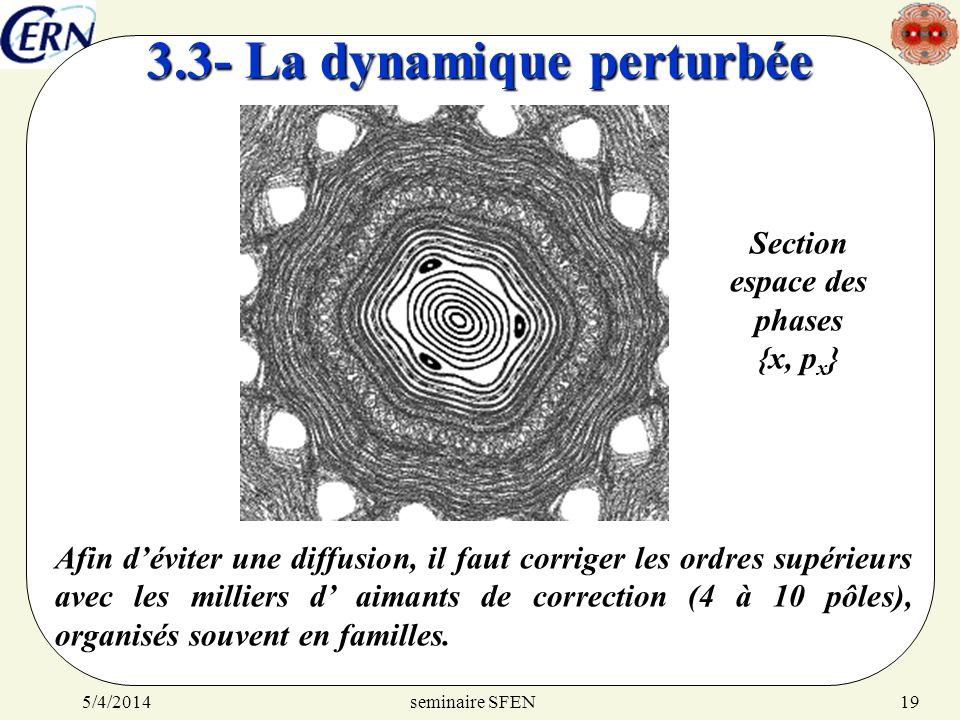 seminaire SFEN5/4/201419 3.3- La dynamique perturbée Afin déviter une diffusion, il faut corriger les ordres supérieurs avec les milliers d aimants de