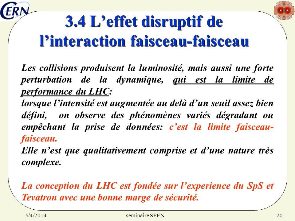 seminaire SFEN5/4/201420 3.4 Leffet disruptif de linteraction faisceau-faisceau Les collisions produisent la luminosité, mais aussi une forte perturba