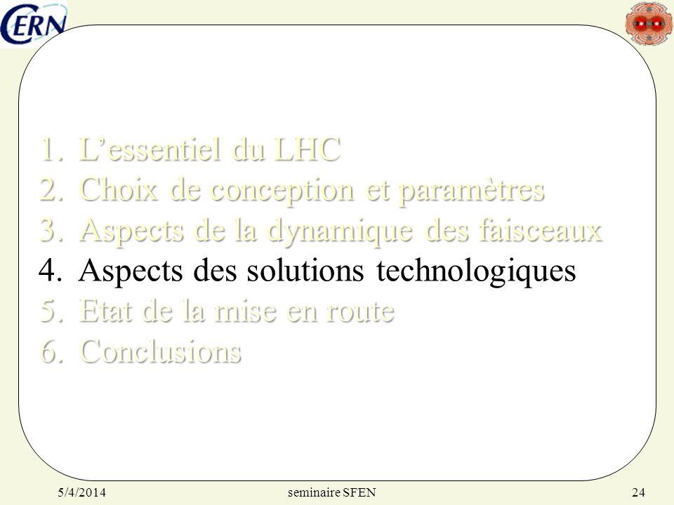 seminaire SFEN5/4/201424 1.Lessentiel du LHC 2.Choix de conception et paramètres 3.Aspects de la dynamique des faisceaux 4.Aspects des solutions techn