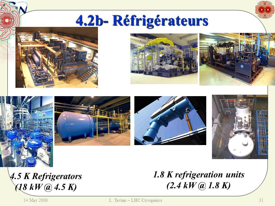14 May 2008L. Tavian – LHC Cryogenics31 1.8 K refrigeration units (2.4 kW @ 1.8 K) 4.5 K Refrigerators (18 kW @ 4.5 K) 4.2b- Réfrigérateurs