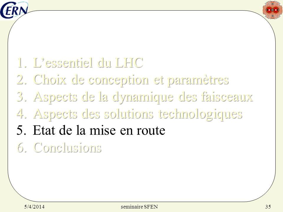 seminaire SFEN5/4/201435 1.Lessentiel du LHC 2.Choix de conception et paramètres 3.Aspects de la dynamique des faisceaux 4.Aspects des solutions techn