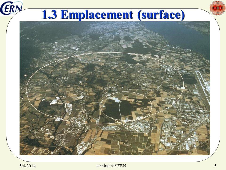 seminaire SFEN5/4/201416 1.Lessentiel du LHC 2.Choix de conception et paramètres 3.Aspects de la dynamique des faisceaux 4.Aspects des solutions technologiques 5.Etat de la mise en route 6.Conclusions