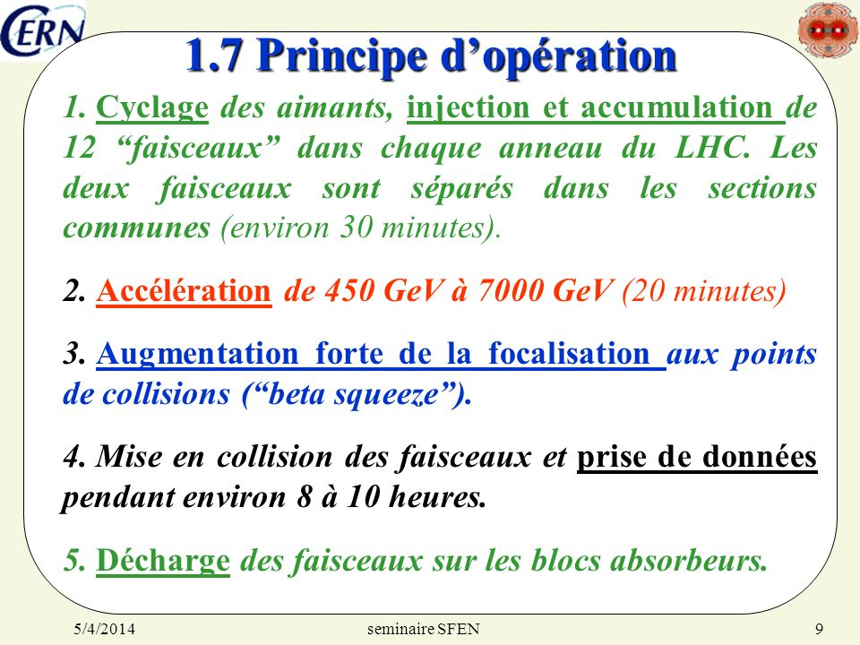 seminaire SFEN5/4/20149 1.7 Principe dopération 1. Cyclage des aimants, injection et accumulation de 12 faisceaux dans chaque anneau du LHC. Les deux