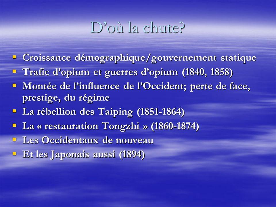 Doù la chute? Croissance démographique/gouvernement statique Croissance démographique/gouvernement statique Trafic dopium et guerres dopium (1840, 185