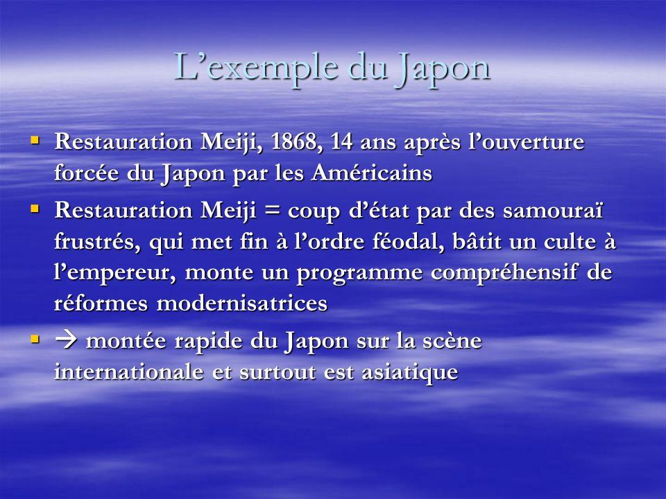 Lexemple du Japon Restauration Meiji, 1868, 14 ans après louverture forcée du Japon par les Américains Restauration Meiji, 1868, 14 ans après louverture forcée du Japon par les Américains Restauration Meiji = coup détat par des samouraï frustrés, qui met fin à lordre féodal, bâtit un culte à lempereur, monte un programme compréhensif de réformes modernisatrices Restauration Meiji = coup détat par des samouraï frustrés, qui met fin à lordre féodal, bâtit un culte à lempereur, monte un programme compréhensif de réformes modernisatrices montée rapide du Japon sur la scène internationale et surtout est asiatique montée rapide du Japon sur la scène internationale et surtout est asiatique