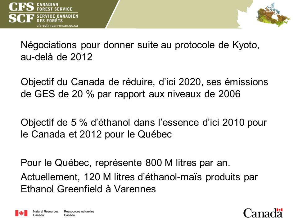 Négociations pour donner suite au protocole de Kyoto, au-delà de 2012 Objectif du Canada de réduire, dici 2020, ses émissions de GES de 20 % par rappo