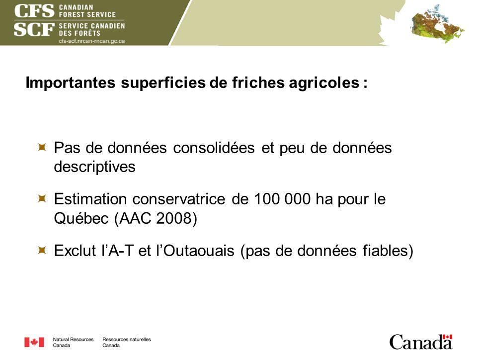 Importantes superficies de friches agricoles : Pas de données consolidées et peu de données descriptives Estimation conservatrice de 100 000 ha pour l