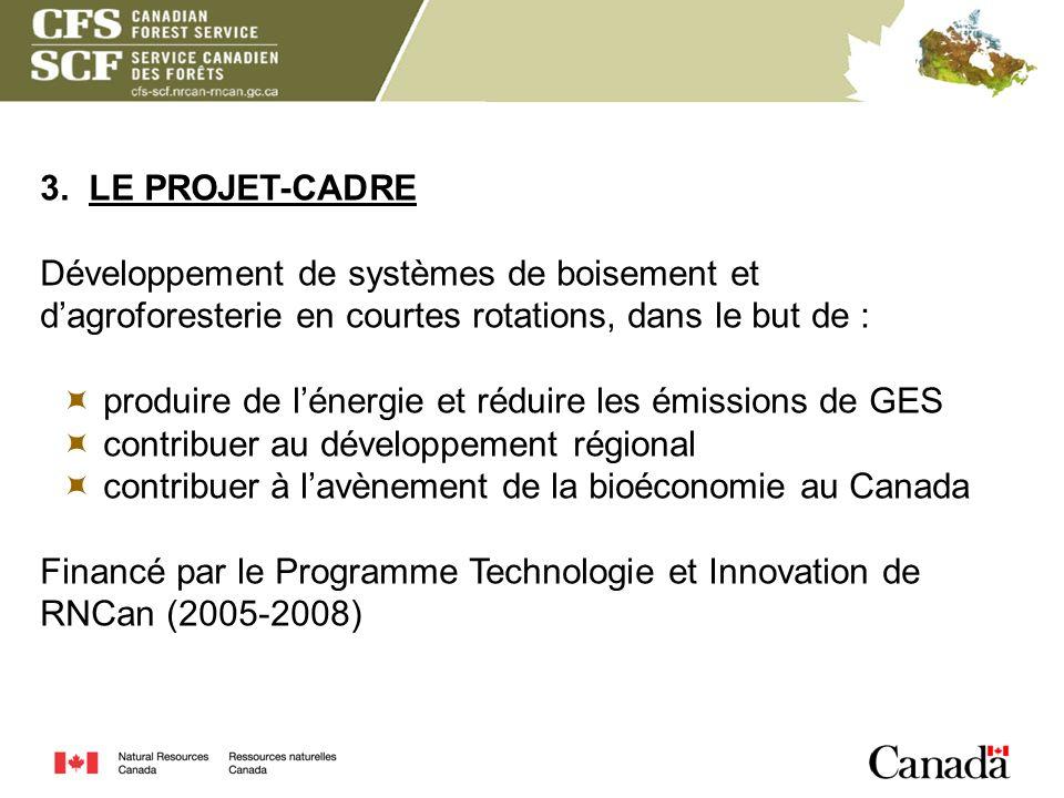 3. LE PROJET-CADRE Développement de systèmes de boisement et dagroforesterie en courtes rotations, dans le but de : produire de lénergie et réduire le