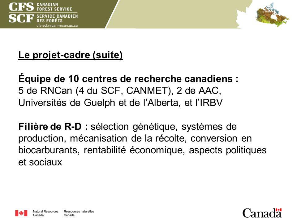 Le projet-cadre (suite) Équipe de 10 centres de recherche canadiens : 5 de RNCan (4 du SCF, CANMET), 2 de AAC, Universités de Guelph et de lAlberta, e