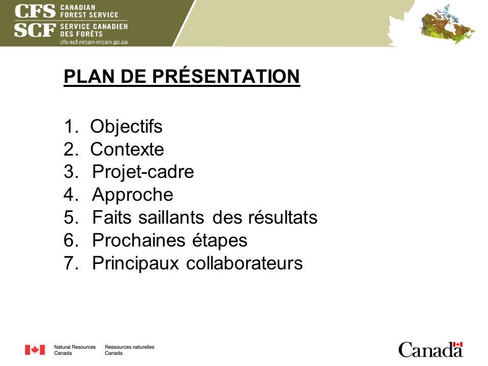 PLAN DE PRÉSENTATION 1. Objectifs 2. Contexte 3. Projet-cadre 4. Approche 5. Faits saillants des résultats 6. Prochaines étapes 7. Principaux collabor
