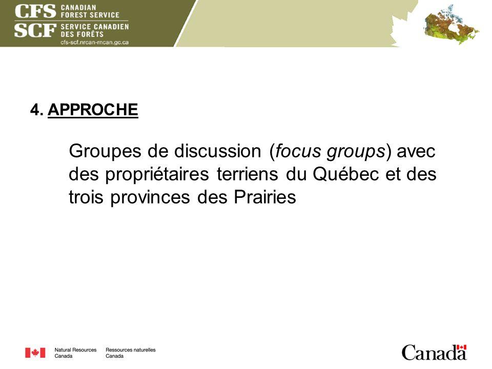 4. APPROCHE Groupes de discussion (focus groups) avec des propriétaires terriens du Québec et des trois provinces des Prairies