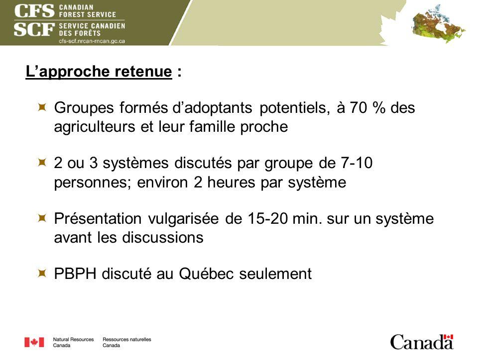 Lapproche retenue : Groupes formés dadoptants potentiels, à 70 % des agriculteurs et leur famille proche 2 ou 3 systèmes discutés par groupe de 7-10 p